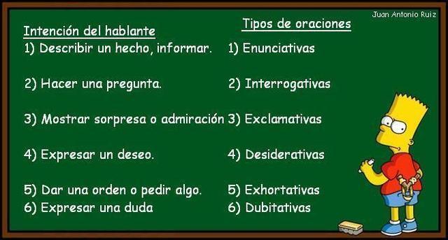 4.Tipos de oración
