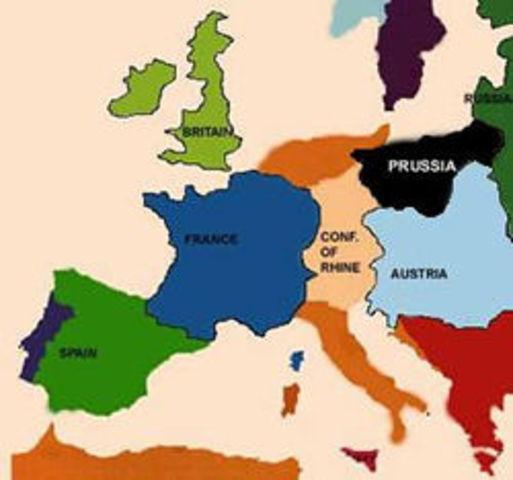 Russian Empire: Major Powers