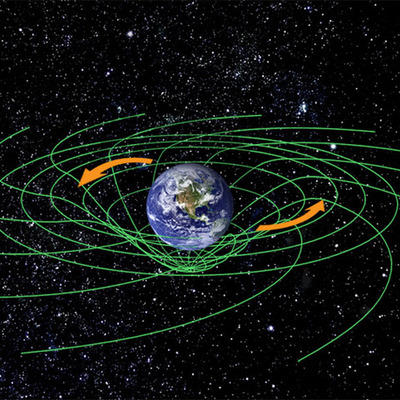 Development of Theories of Gravity  timeline