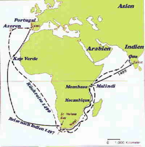 Vasco da Gama's Trade