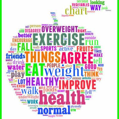 BSMS Wellness Activities  timeline