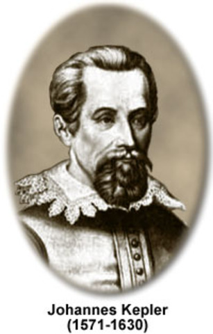 Kepler Publishes his Third Law of Planetary Motion