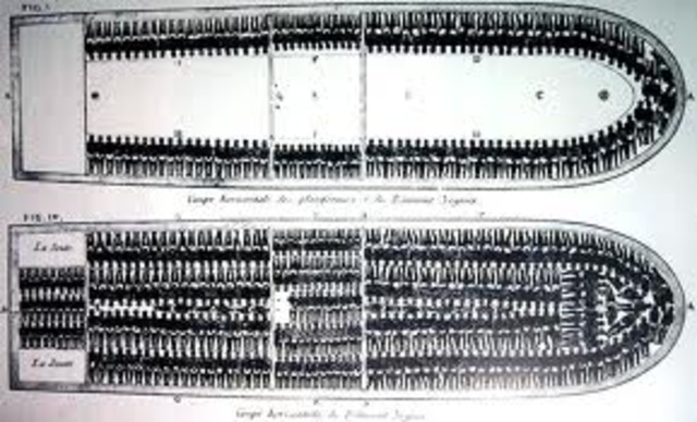 Slave Importation Banned