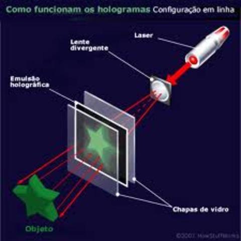 La holografía
