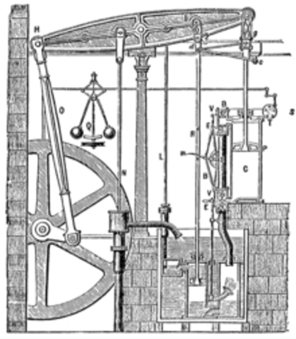 A boring machine is invented for making cylinder for steam engines