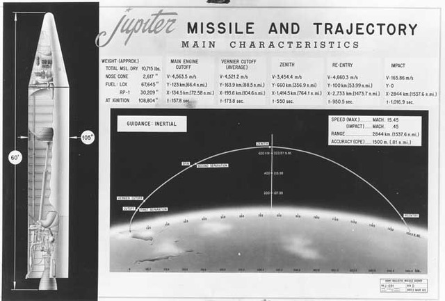 Missiles are installed by U.S.