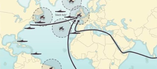 Battle of Atlantic