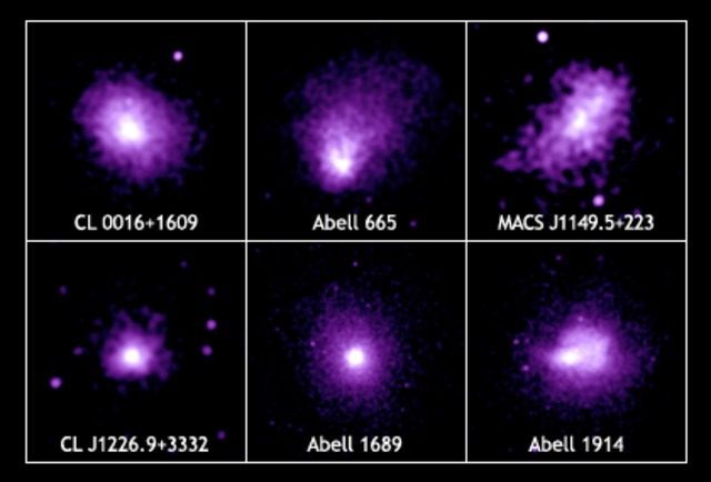 Hubble Constant Determined