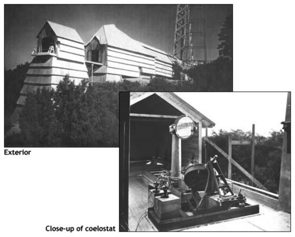 The solar scope