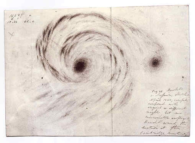 Spiral Nebula are discovered