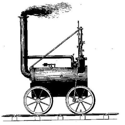 les màquines de la revolució industrial timeline