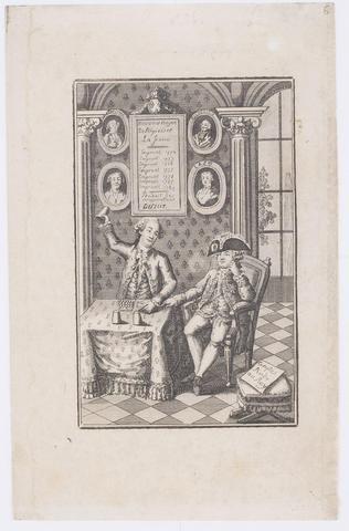Comptroller-General Jacques Necker's Compte Rendu au Roi presented to Louis XVI