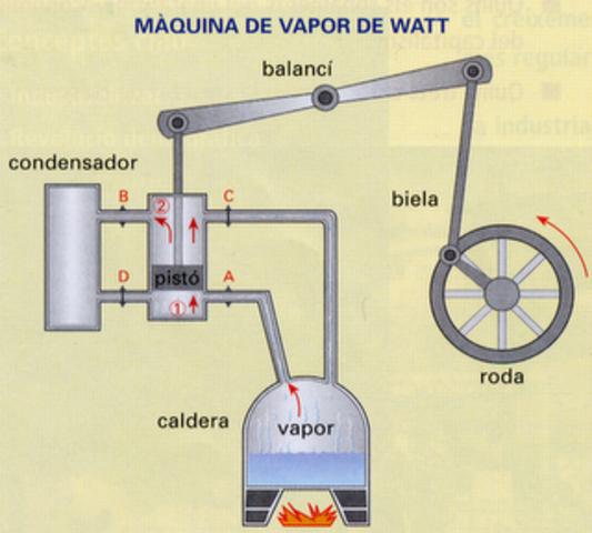 Primera màquina de vapor