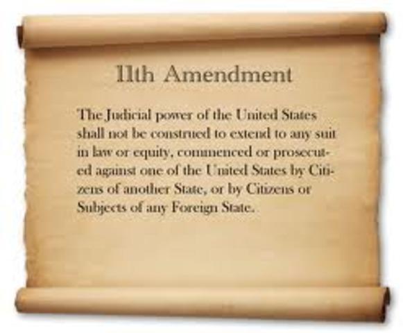 Amendment 11- Lawsuits Against States