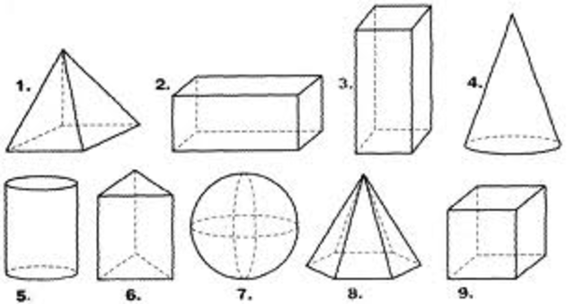 Cuerpo geometrico y sus elementos