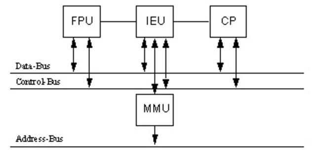 Desarrollo de SPARC Versión 9