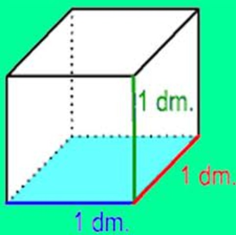 El decimetro cubico