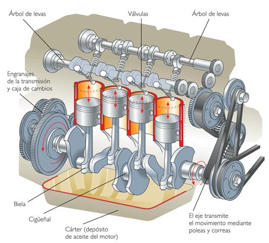 motor d'explosió-DAIMLER