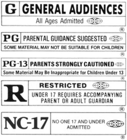 Film Rating System Developed