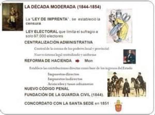 Reinado de Isabel II: Década Moderada