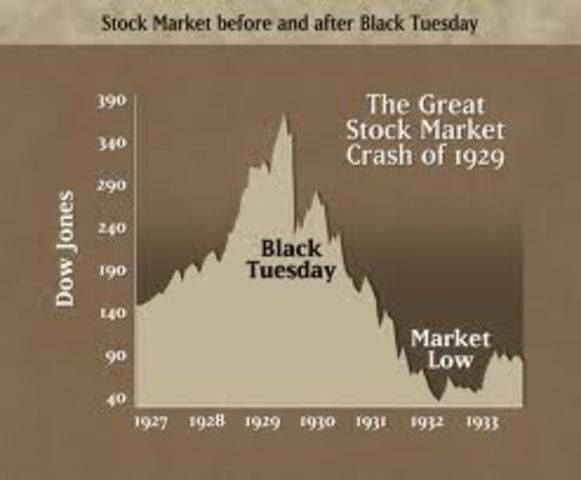 "The Stock Market Crashes ""Black Tuesday"""