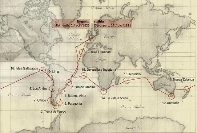 Viaje del Beagle - Charles Robert Darwin
