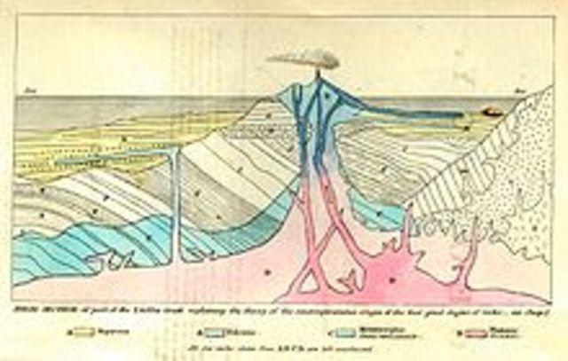 Charles Lyell desarrolló la teoría de la uniformidad o del equilibrio dinámico