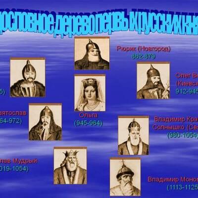 Первые русские князья от Рюрика до Владимира Мономаха timeline