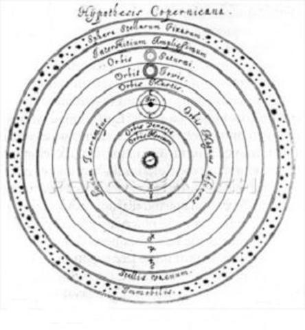 Completed the heliocentric and explained it.
