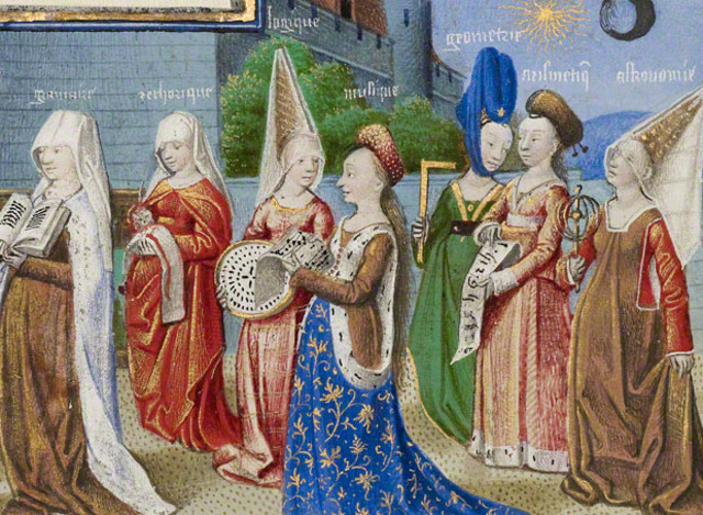 clasifyng clothes in middle ages