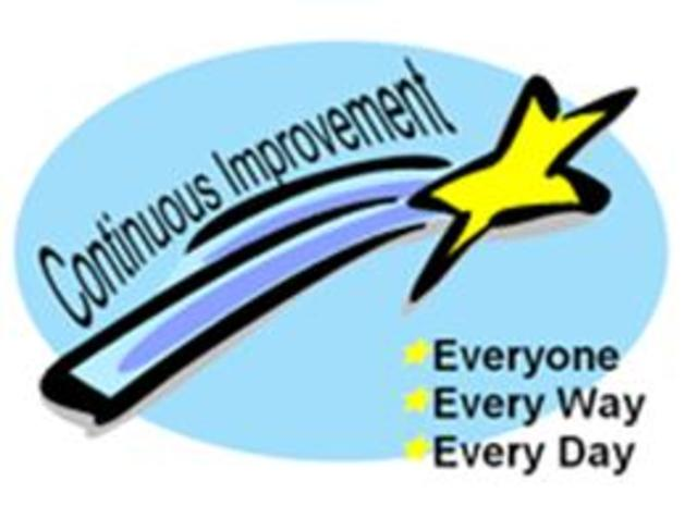 Continuous Improvement Plan Review with Superintendent