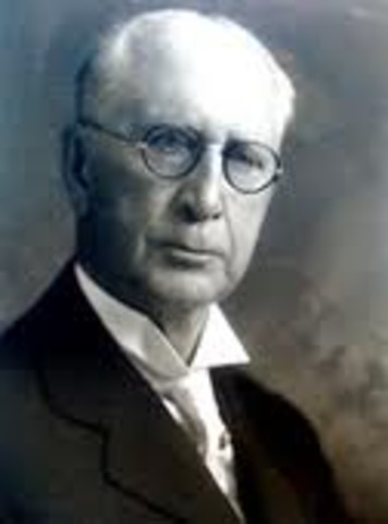 In the early 1900's  Edward H. Angle established the first classification of teeth irregularities