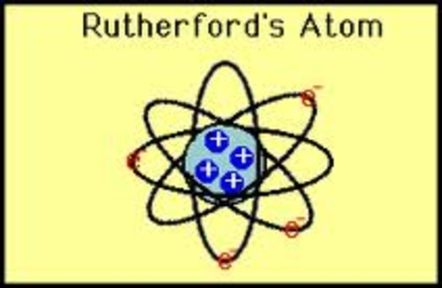 Rutherford Researches and Experiments with Atoms