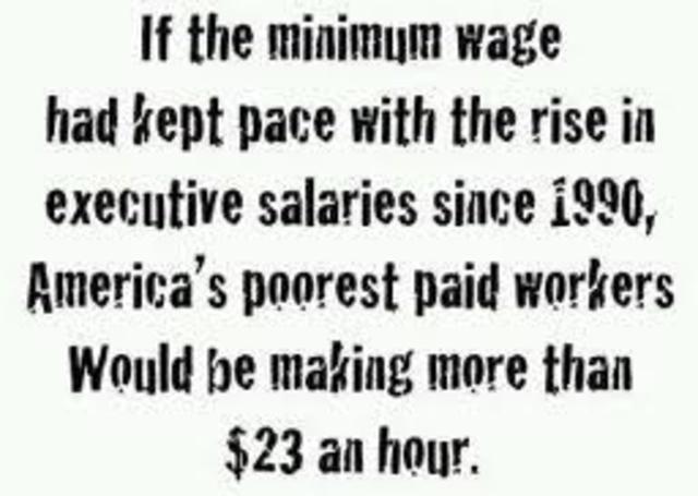 Minium Wage