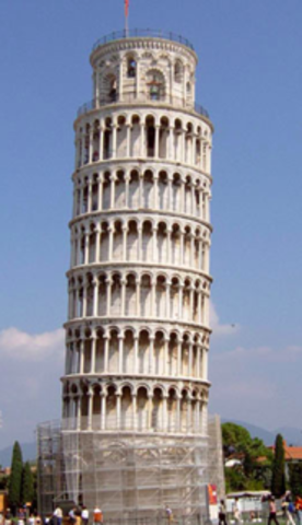 The Leaning Tower of Pisa Built