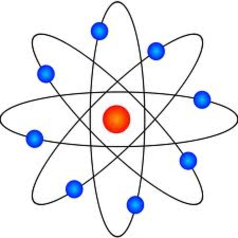 The Current Atom