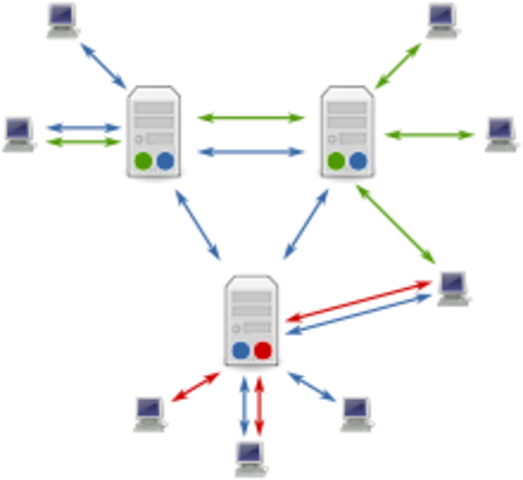 USENET (the decentralized news group network) was created by Steve Bellovin