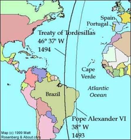 Spain & Portugal agree to Treaty of Tordesillas