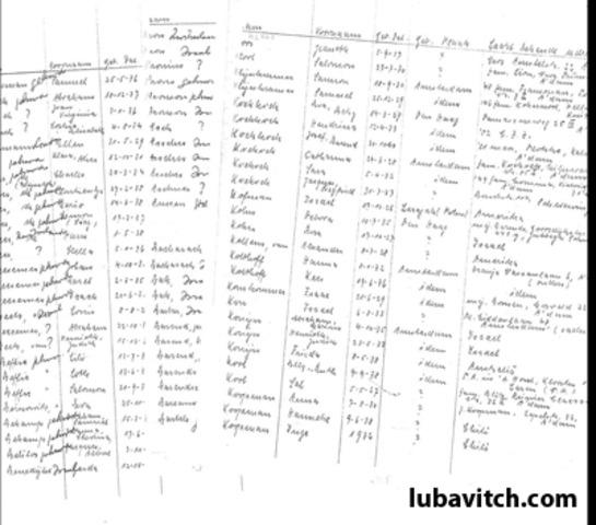 Law #174 - Jewish name change