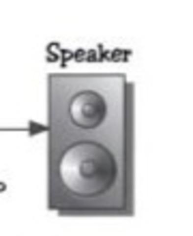 Audio Recording Setup Through early 1950s