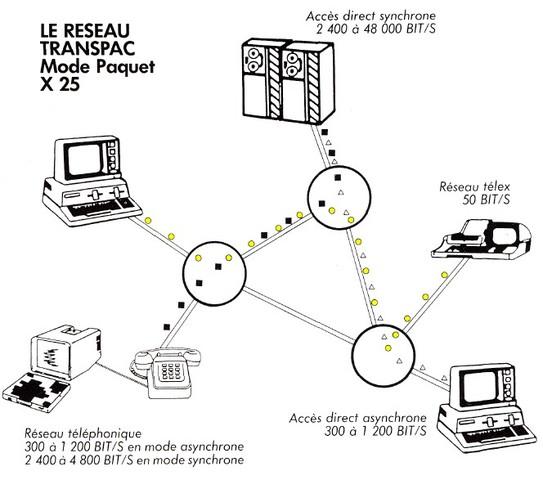 Alargamento das Redes de Comunicação