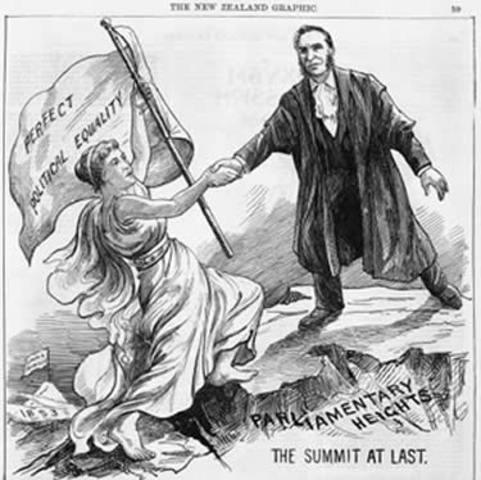 US Women Suffrage Involvement