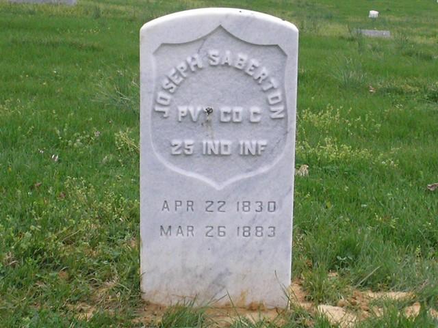 Death of Joseph Saberton