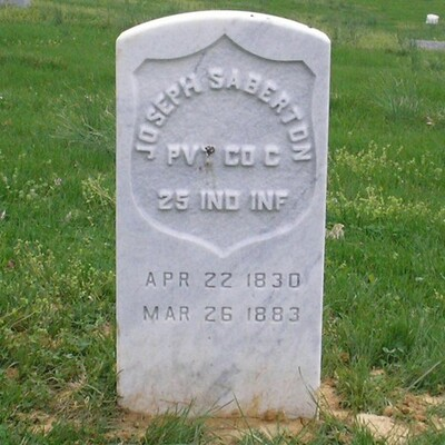 Timeline of Joseph Saberton : Civil War Unsung Heroes