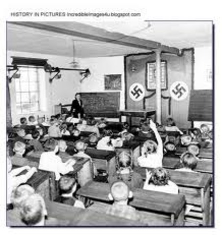 Further restrictions are imposed on the number of Jewish students attending German schools.