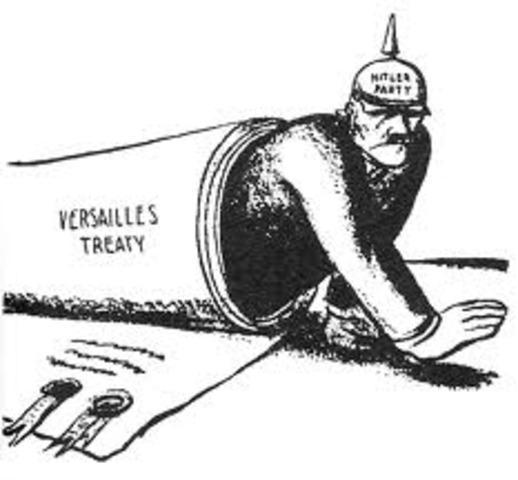Hitler violates the Versailles Treaty