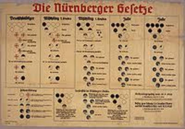 The Nuremberg Law.