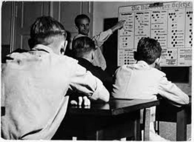 Non Aryan teaching prohibited