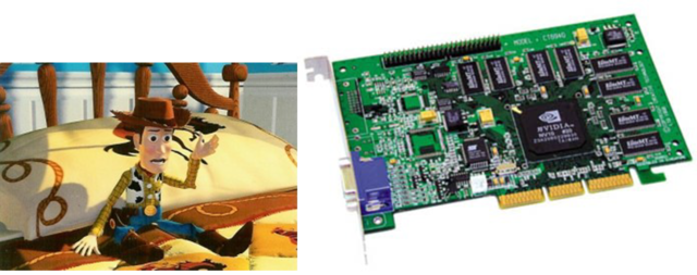 Primera pelicula completamente generada porcomputadora.