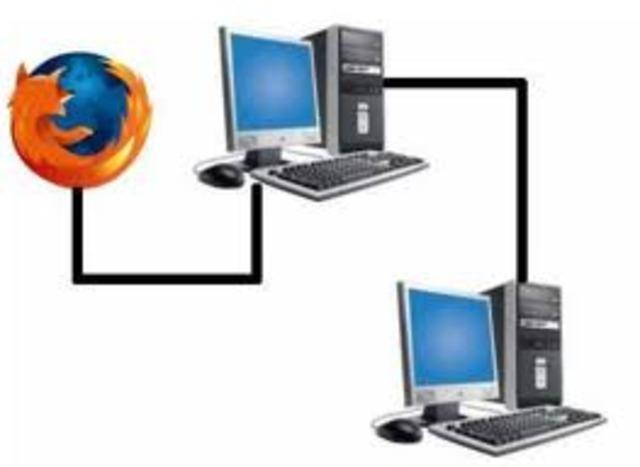 Conexión en red de dos computadores